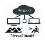 Virtual model - small pic
